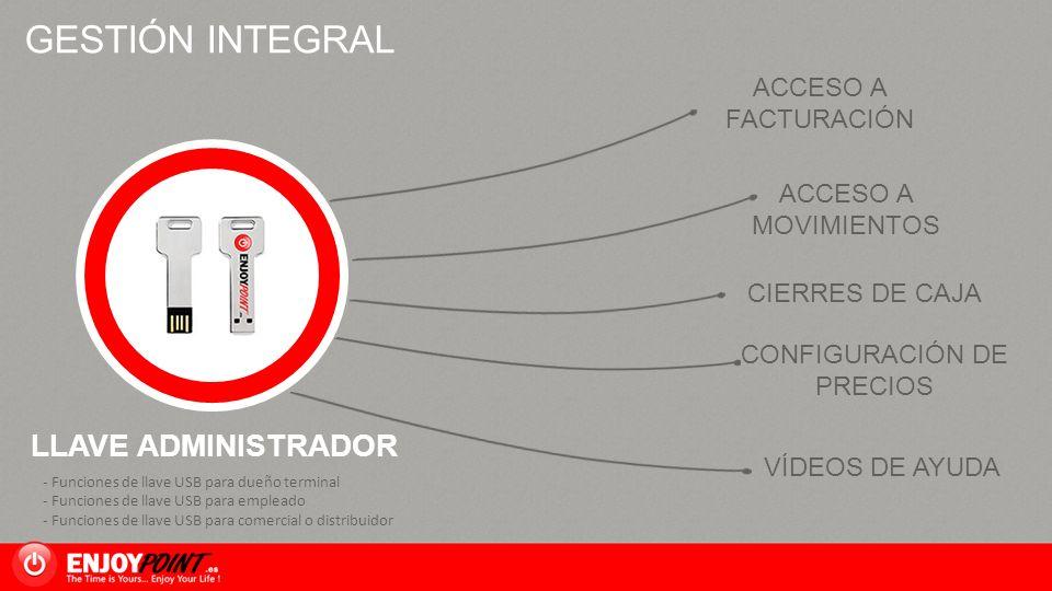 GESTIÓN INTEGRAL LLAVE ADMINISTRADOR - Funciones de llave USB para dueño terminal - Funciones de llave USB para empleado - Funciones de llave USB para