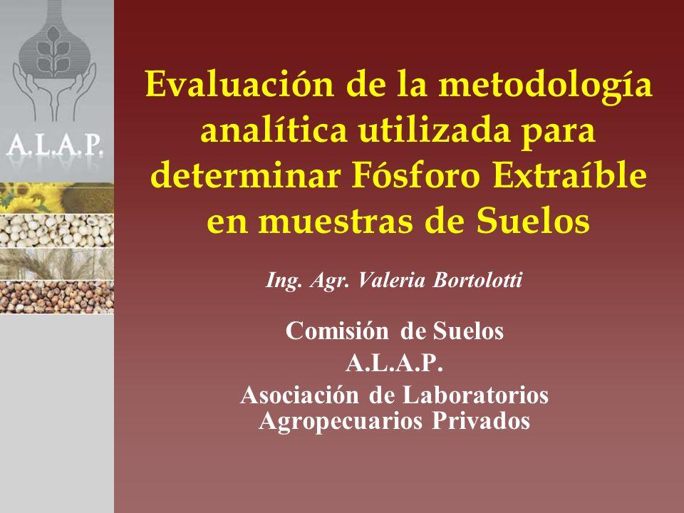 N° laboratorios participantes PROINSA 2010: 69 N° laboratorios que respondieron la encuesta: 36 Encuesta PROINSA 2010 Metodología Fósforo Extraíble en Suelos PARTICIPANTES