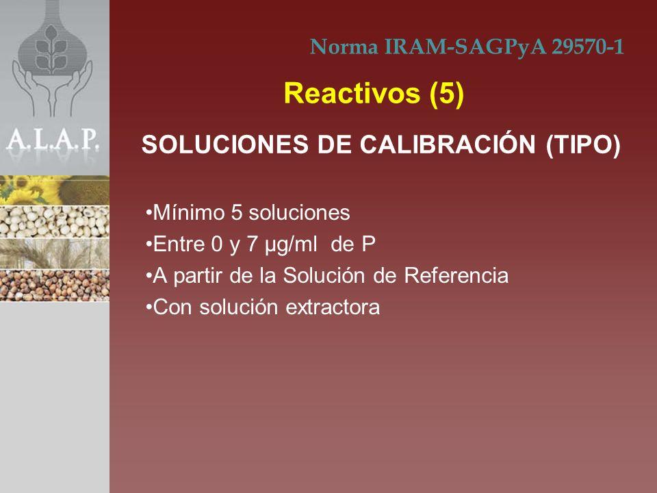 Mínimo 5 soluciones Entre 0 y 7 µg/ml de P A partir de la Solución de Referencia Con solución extractora Norma IRAM-SAGPyA 29570-1 Reactivos (5) SOLUC