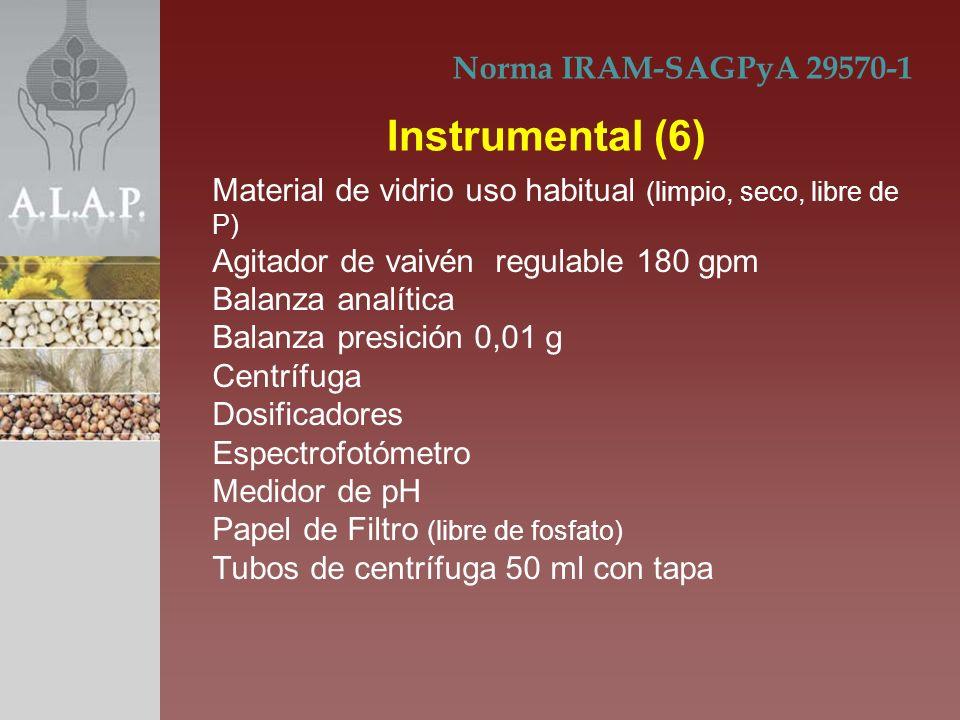 Material de vidrio uso habitual (limpio, seco, libre de P) Agitador de vaivén regulable 180 gpm Balanza analítica Balanza presición 0,01 g Centrífuga