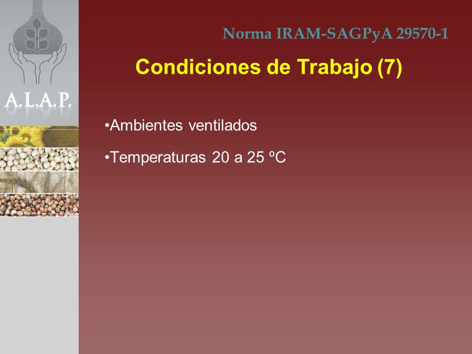Ambientes ventilados Temperaturas 20 a 25 ºC Norma IRAM-SAGPyA 29570-1 Condiciones de Trabajo (7)