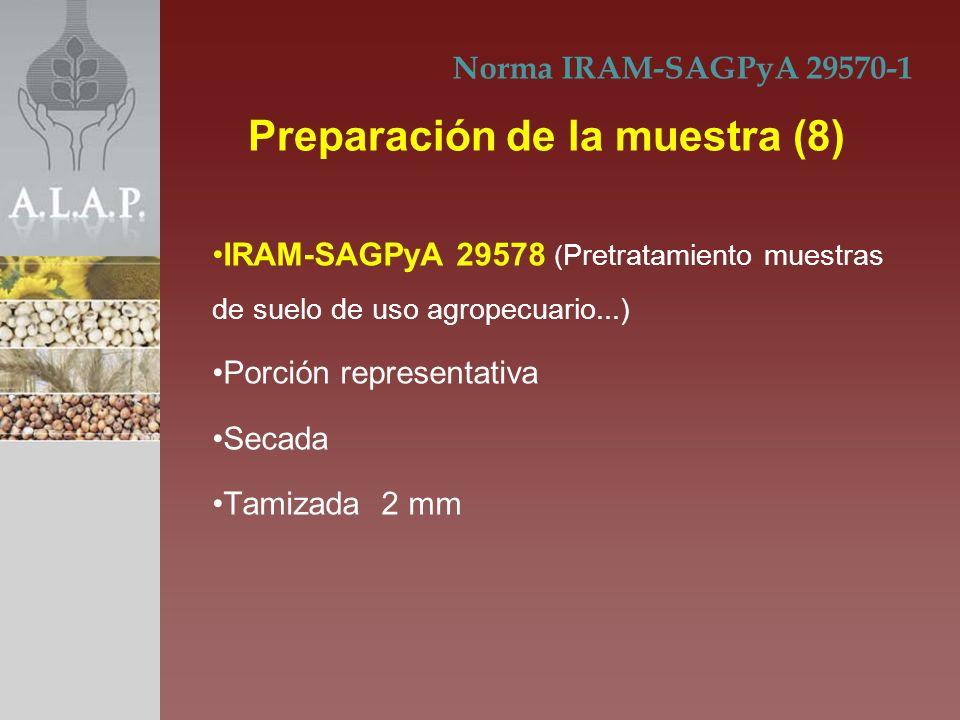 IRAM-SAGPyA 29578 ( Pretratamiento muestras de suelo de uso agropecuario...) Porción representativa Secada Tamizada 2 mm Norma IRAM-SAGPyA 29570-1 Pre