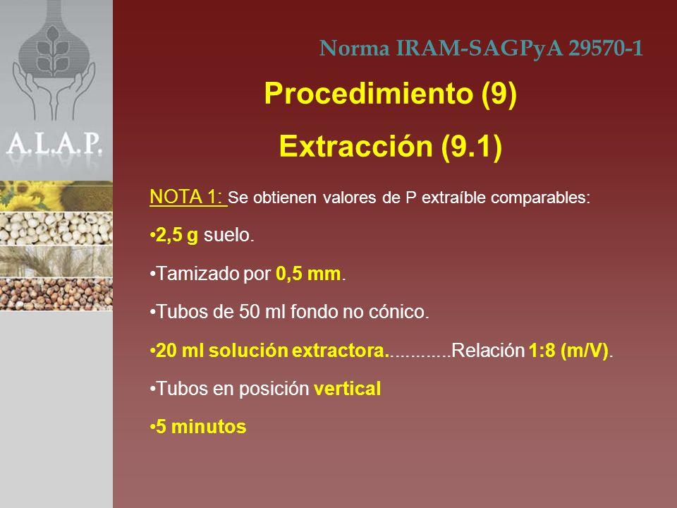 NOTA 1: Se obtienen valores de P extraíble comparables: 2,5 g suelo. Tamizado por 0,5 mm. Tubos de 50 ml fondo no cónico. 20 ml solución extractora...