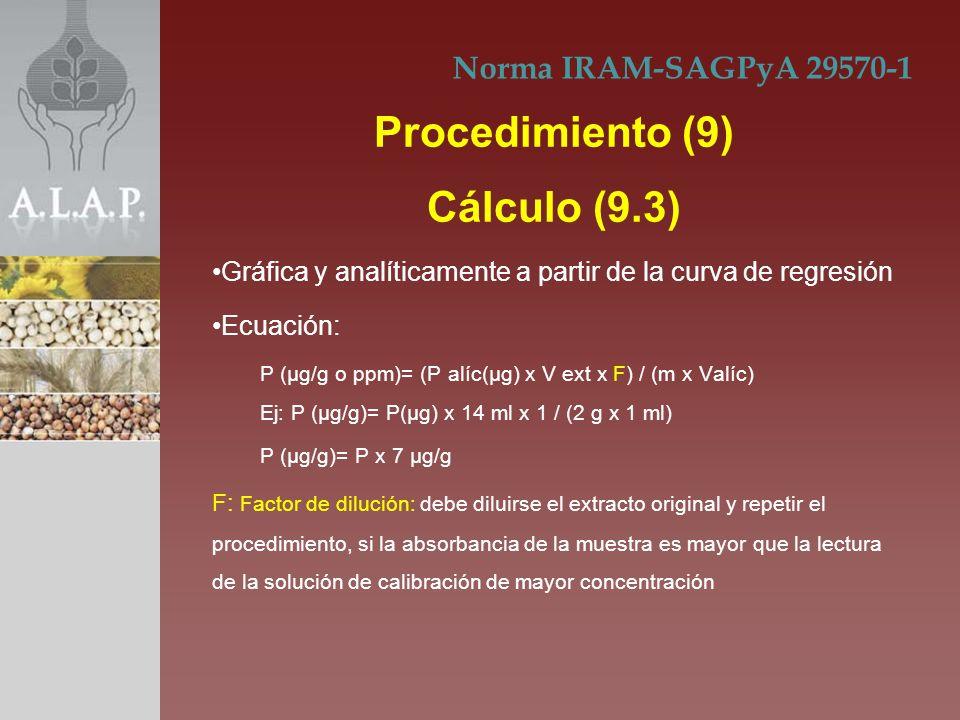Gráfica y analíticamente a partir de la curva de regresión Ecuación: P (µg/g o ppm)= (P alíc(µg) x V ext x F) / (m x Valíc) Ej: P (µg/g)= P(µg) x 14 m