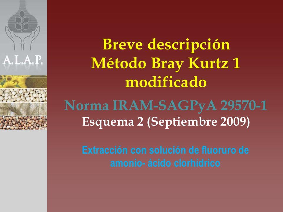 Extracción con solución de fluoruro de amonio- ácido clorhídrico Breve descripción Método Bray Kurtz 1 modificado Norma IRAM-SAGPyA 29570-1 Esquema 2
