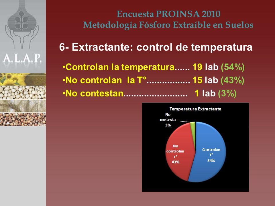 Controlan la temperatura...... 19 lab (54%) No controlan la T°................. 15 lab (43%) No contestan......................... 1 lab (3%) Encuesta