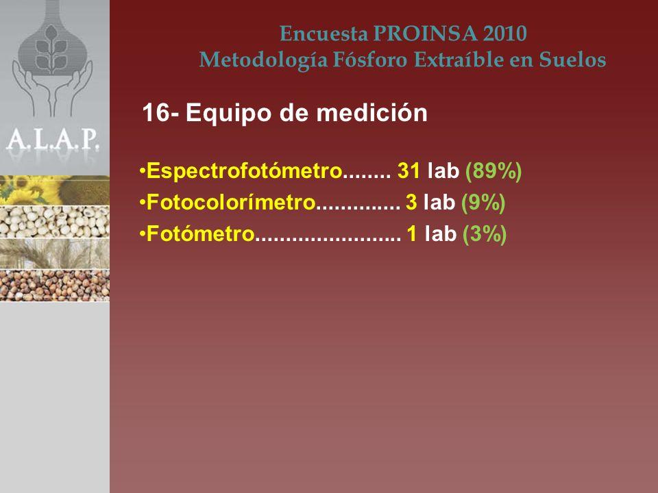 Espectrofotómetro........ 31 lab (89%) Fotocolorímetro.............. 3 lab (9%) Fotómetro........................ 1 lab (3%) Encuesta PROINSA 2010 Met