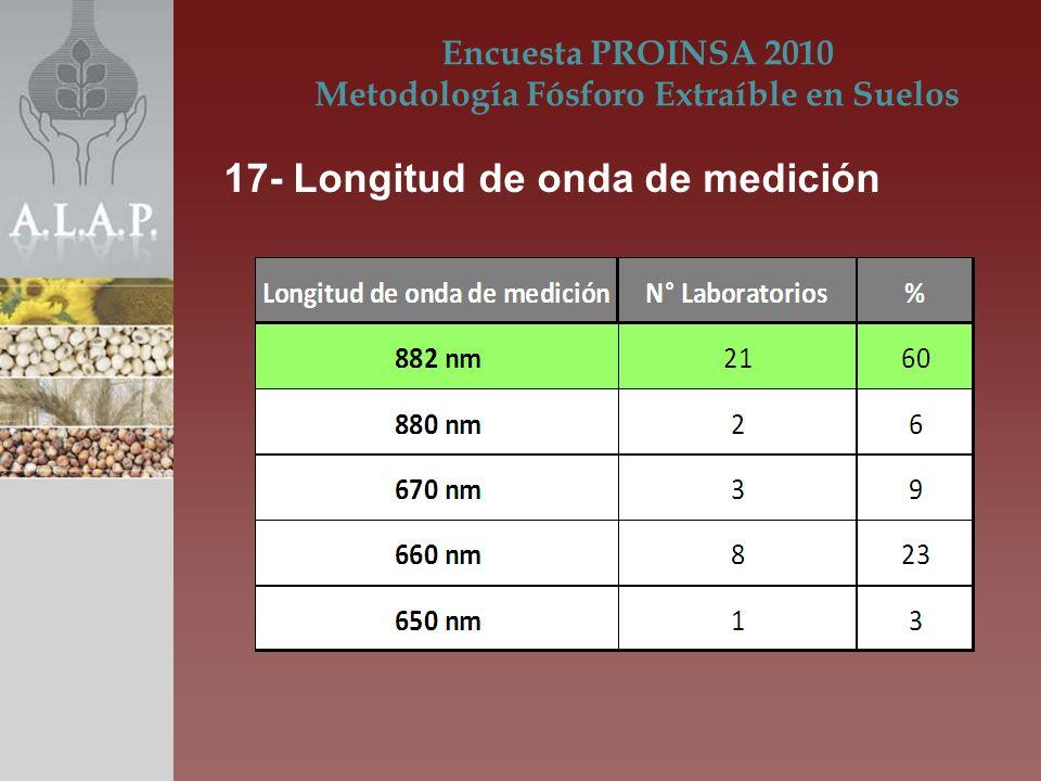 Encuesta PROINSA 2010 Metodología Fósforo Extraíble en Suelos 17- Longitud de onda de medición