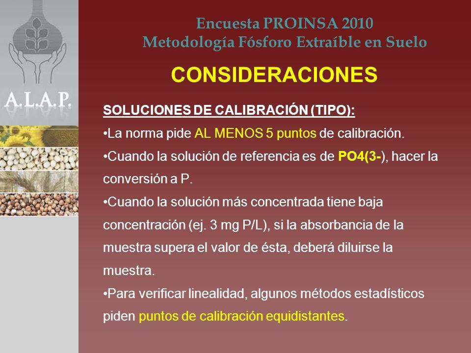 SOLUCIONES DE CALIBRACIÓN (TIPO): La norma pide AL MENOS 5 puntos de calibración. Cuando la solución de referencia es de PO4(3-), hacer la conversión