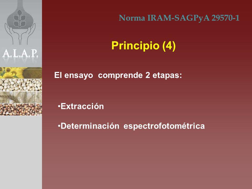 Extracción Norma IRAM-SAGPyA 29570-1 Principio (4) El ensayo comprende 2 etapas: Determinación espectrofotométrica