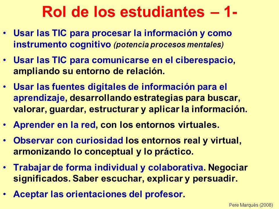 Rol de los estudiantes – 2- Responsabilizarse del aprendizaje y autodirigirlo, elaborando estrategias acordes con su estilo cognitivo Estar motivado, trabajar de manera continuada con intensidad y perseverancia.