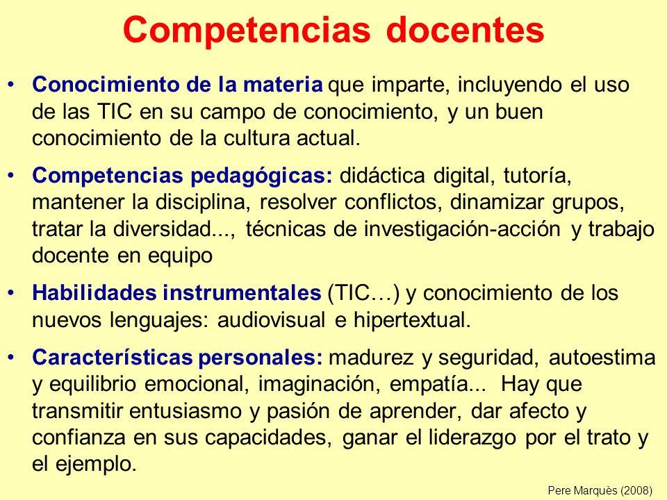 Competencias TIC imprescindibles para el profesorado (estudio reciente del GRUPO DIM-UAB 2009)GRUPO DIM-UAB 2009 Gestión básica del ordenador-1: nociones básicas de hardware y del sistema operativo.