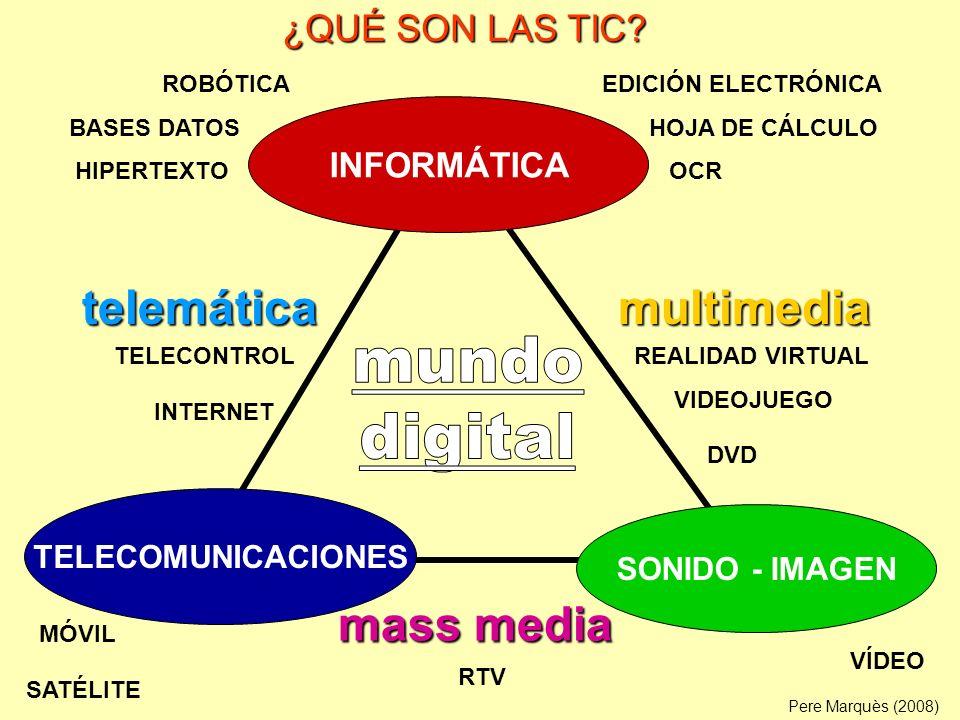 Grandes aportaciones de las TIC a la sociedad en general Fácil acceso a una inmensa fuente de información (Internet).