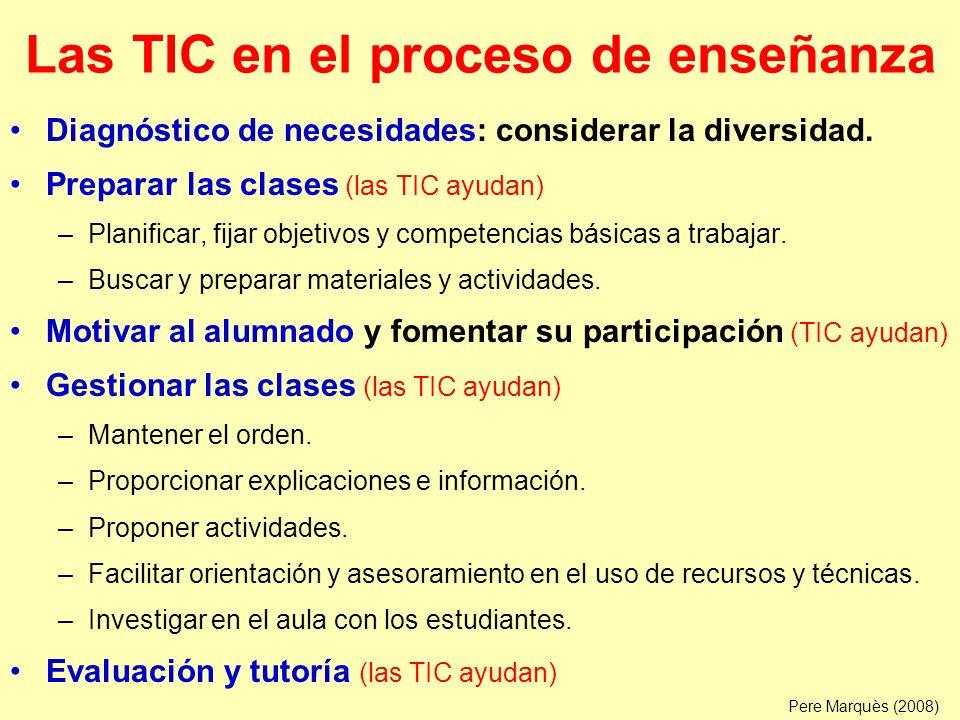 TIC y los factores que hacen posible la enseñanza y el aprendizaje Poder enseñar –Disponer de recursos adecuados, ratio….