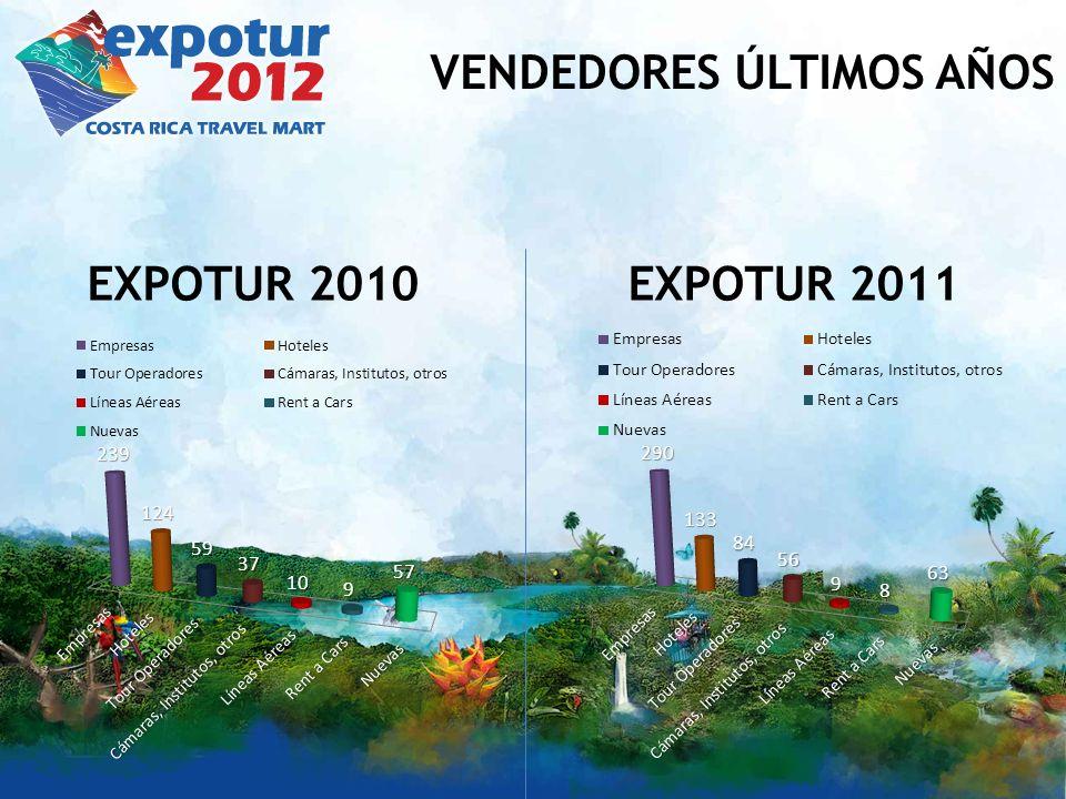 VENDEDORES ÚLTIMOS AÑOS EXPOTUR 2010EXPOTUR 2011