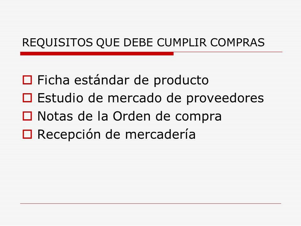 REQUISITOS QUE DEBE CUMPLIR COMPRAS Ficha estándar de producto Estudio de mercado de proveedores Notas de la Orden de compra Recepción de mercadería