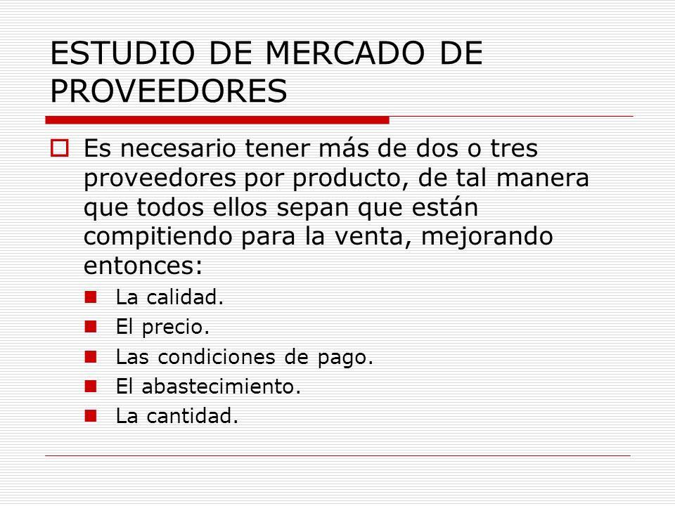 ESTUDIO DE MERCADO DE PROVEEDORES Es necesario tener más de dos o tres proveedores por producto, de tal manera que todos ellos sepan que están compiti