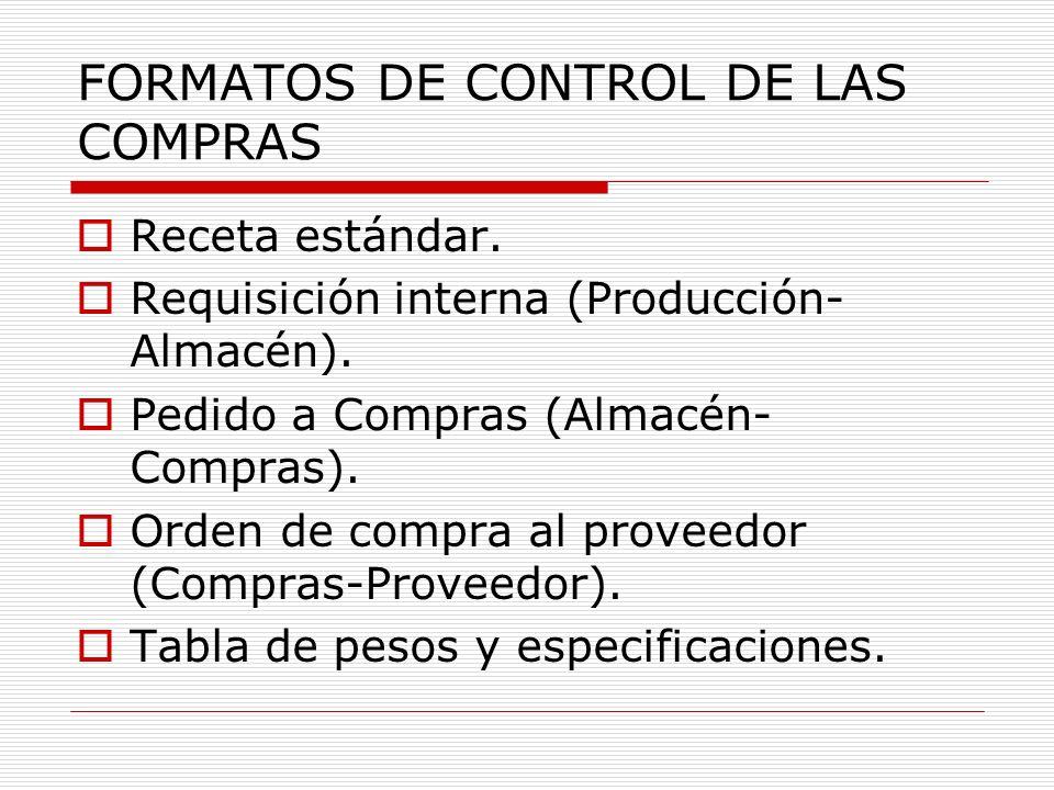 FORMATOS DE CONTROL DE LAS COMPRAS Receta estándar. Requisición interna (Producción- Almacén). Pedido a Compras (Almacén- Compras). Orden de compra al