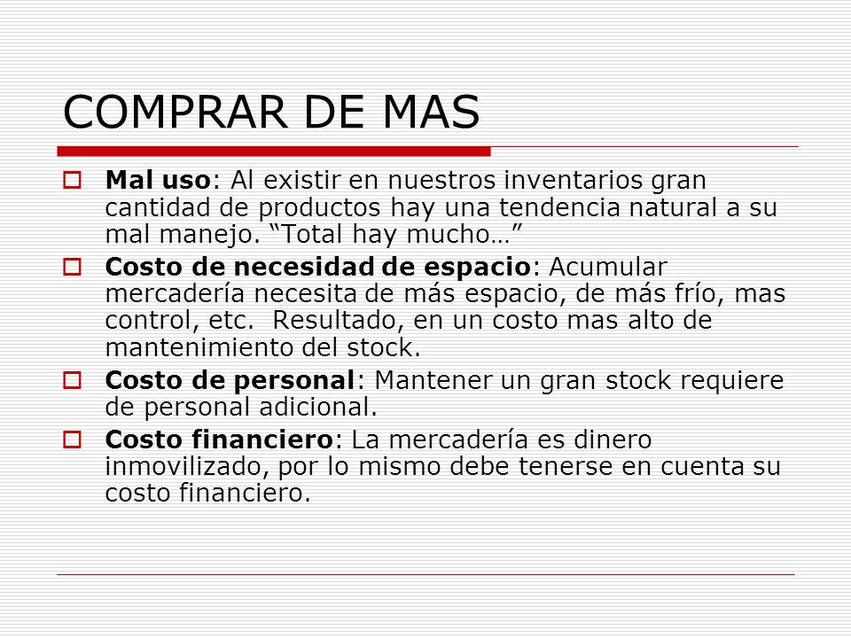 COMPRAR DE MENOS Compra de emergencia: Si realizamos compras de emergencia por haber pedido menos, terminaremos comprando a precios y calidades que no son las planificadas.