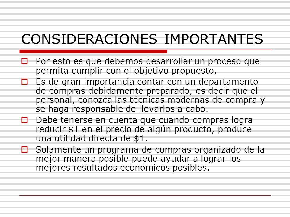 2.ALMACEN 3.COMPRAS 4. PROVEEDOR 5.ALMACEN 1.SECCION EL CICLO DE LAS COMPRAS