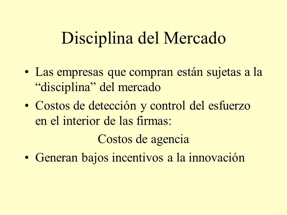 Disciplina del Mercado Las empresas que compran están sujetas a la disciplina del mercado Costos de detección y control del esfuerzo en el interior de