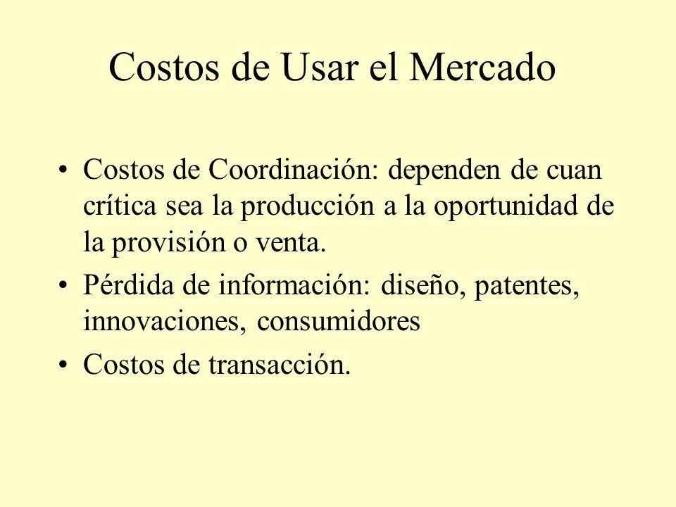 Costos de Usar el Mercado Costos de Coordinación: dependen de cuan crítica sea la producción a la oportunidad de la provisión o venta. Pérdida de info