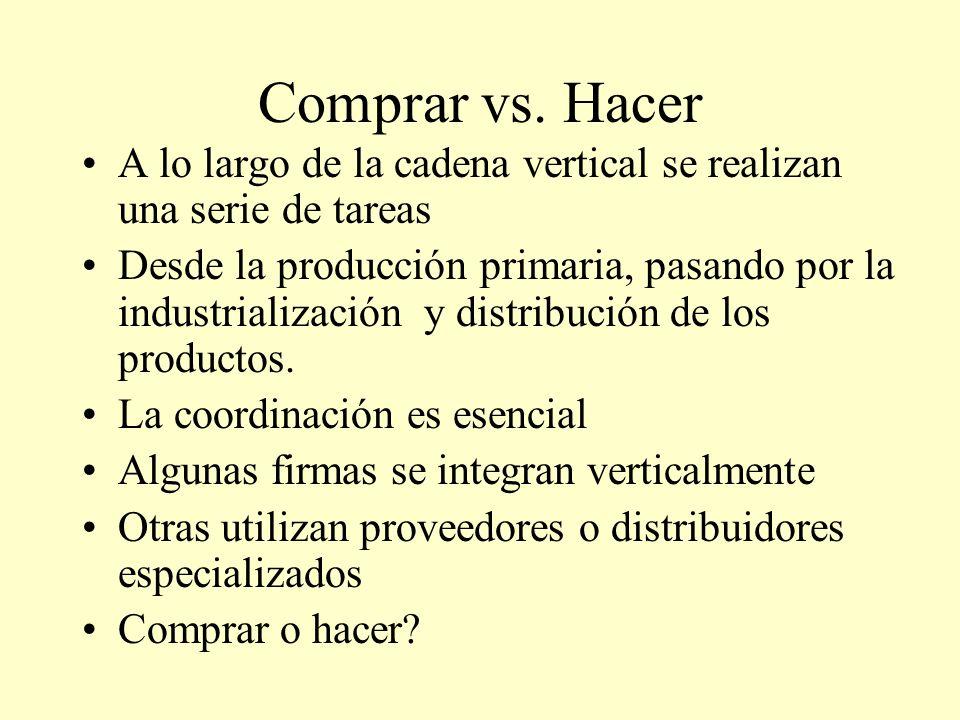 Comprar vs. Hacer A lo largo de la cadena vertical se realizan una serie de tareas Desde la producción primaria, pasando por la industrialización y di