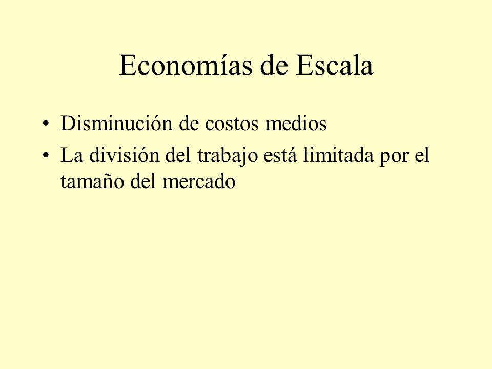 Economías de Escala Disminución de costos medios La división del trabajo está limitada por el tamaño del mercado