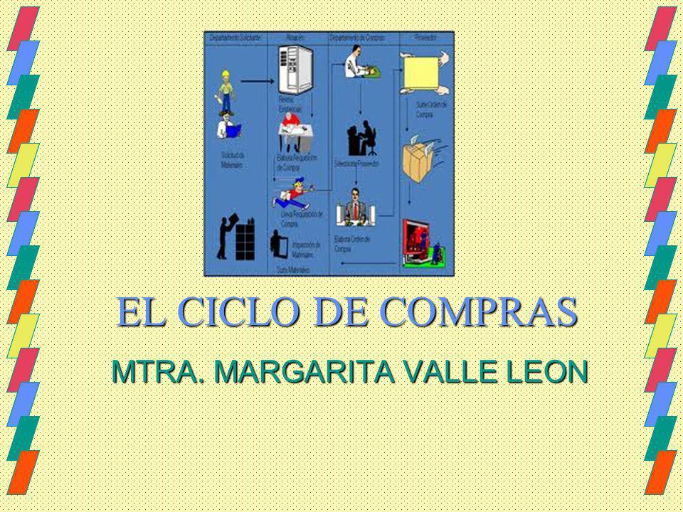 EL CICLO DE COMPRAS MTRA. MARGARITA VALLE LEON