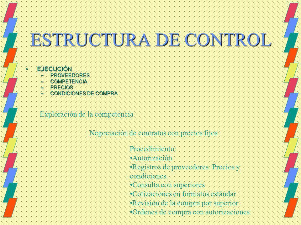 ESTRUCTURA DE CONTROL EJECUCIÓNEJECUCIÓN –PROVEEDORES –COMPETENCIA –PRECIOS –CONDICIONES DE COMPRA Exploración de la competencia Negociación de contra
