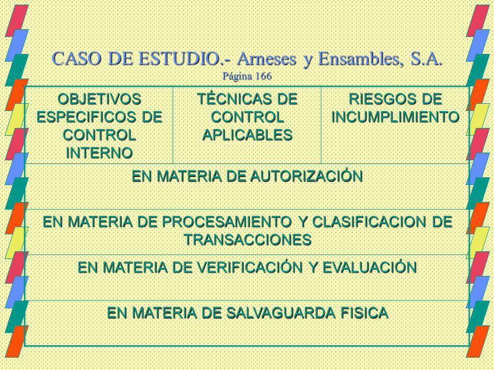 CASO DE ESTUDIO.- Arneses y Ensambles, S.A. Página 166 OBJETIVOS ESPECIFICOS DE CONTROL INTERNO TÉCNICAS DE CONTROL APLICABLES RIESGOS DE INCUMPLIMIEN