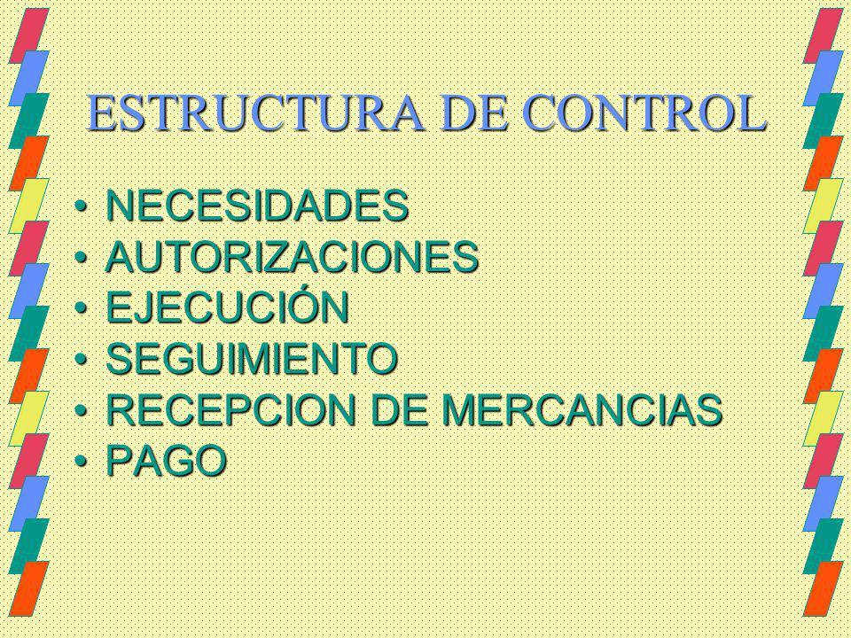 ESTRUCTURA DE CONTROL NECESIDADESNECESIDADES AUTORIZACIONESAUTORIZACIONES EJECUCIÓNEJECUCIÓN SEGUIMIENTOSEGUIMIENTO RECEPCION DE MERCANCIASRECEPCION D
