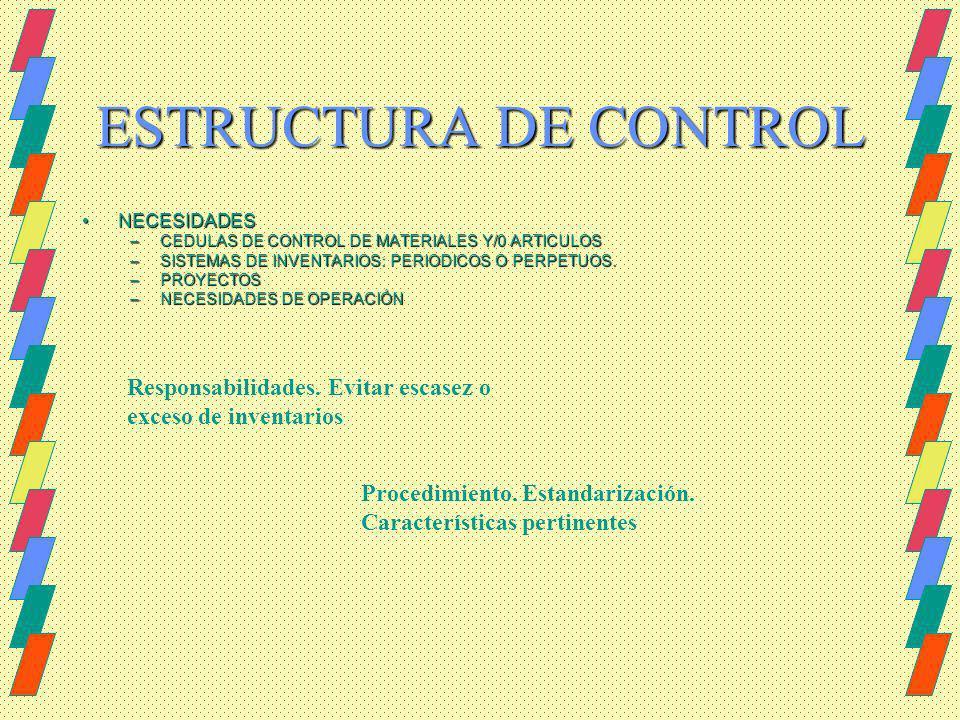ESTRUCTURA DE CONTROL NECESIDADESNECESIDADES –CEDULAS DE CONTROL DE MATERIALES Y/0 ARTICULOS –SISTEMAS DE INVENTARIOS: PERIODICOS O PERPETUOS. –PROYEC