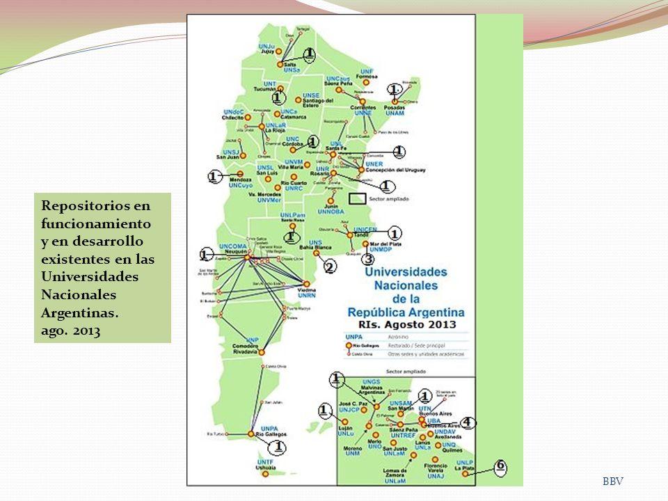 BBV Repositorios en funcionamiento y en desarrollo existentes en las Universidades Nacionales Argentinas. ago. 2013