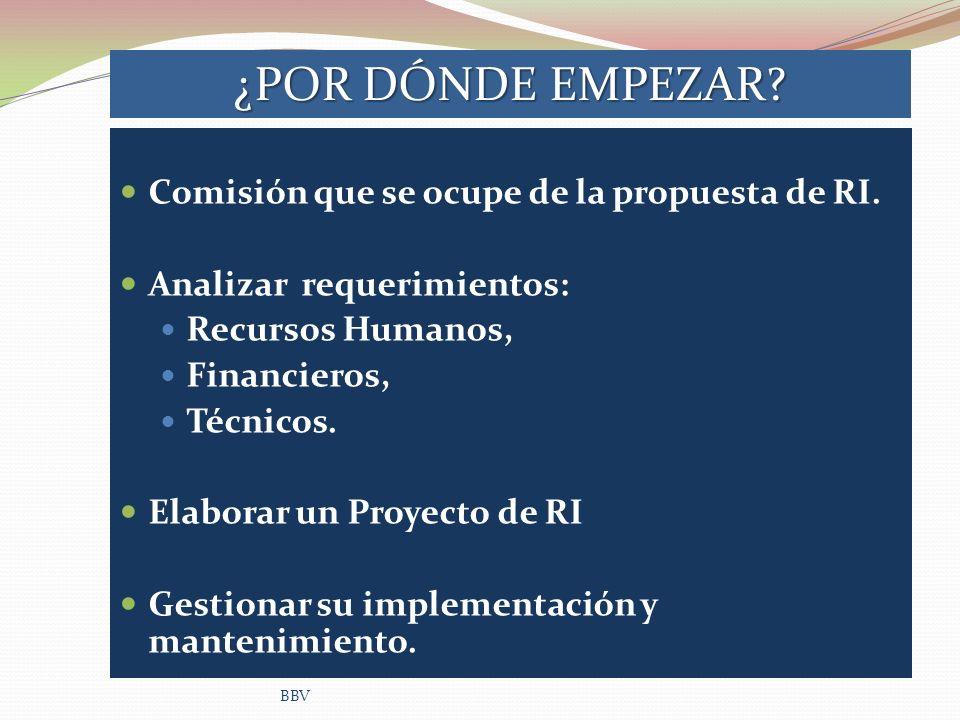 Comisión que se ocupe de la propuesta de RI. Analizar requerimientos: Recursos Humanos, Financieros, Técnicos. Elaborar un Proyecto de RI Gestionar su