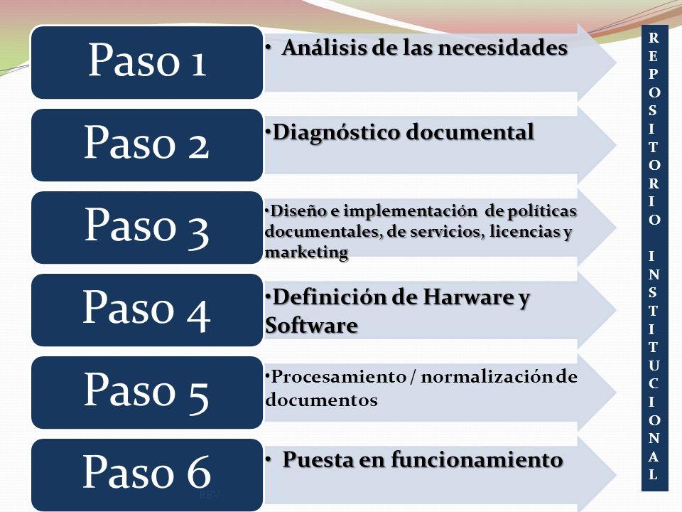 Análisis de las necesidadesAnálisis de las necesidades Paso 1 Diagnóstico documental Paso 2 Diseño e implementación de políticas documentales, de serv