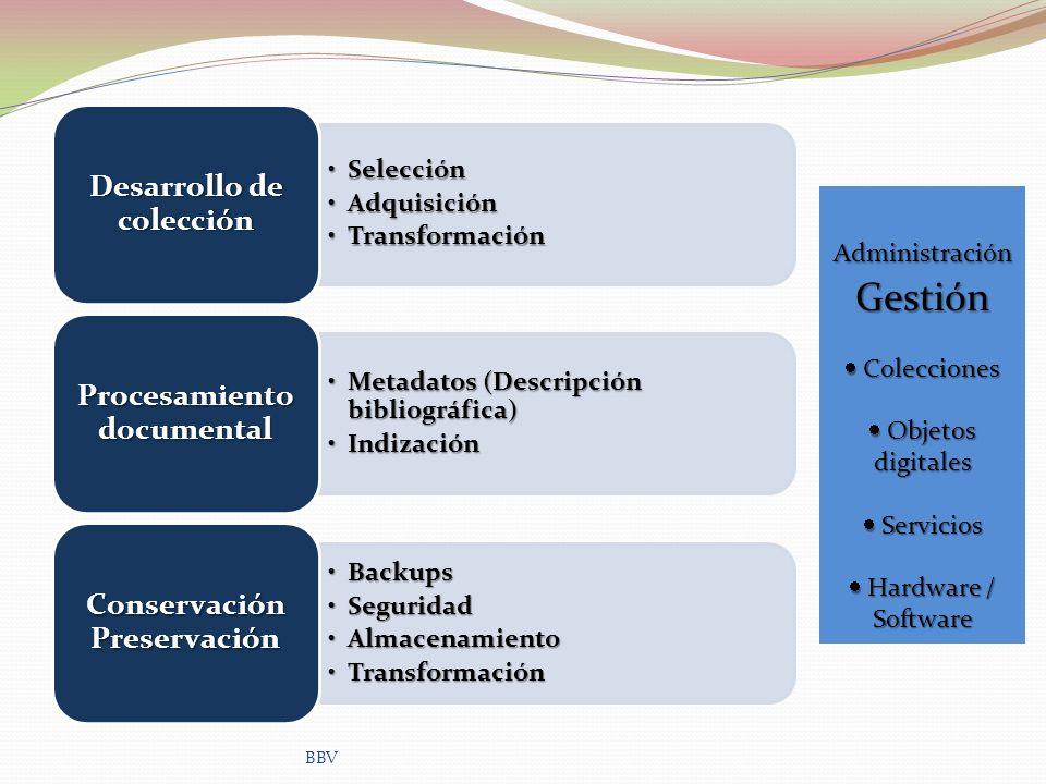 SelecciónSelección AdquisiciónAdquisición TransformaciónTransformación Desarrollo de colección Metadatos (Descripción bibliográfica)Metadatos (Descrip