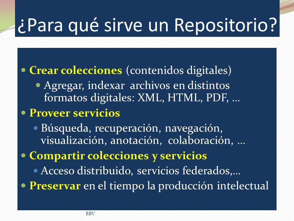 ¿Para qué sirve un Repositorio? BBV Crear colecciones (contenidos digitales) Agregar, indexar archivos en distintos formatos digitales: XML, HTML, PDF