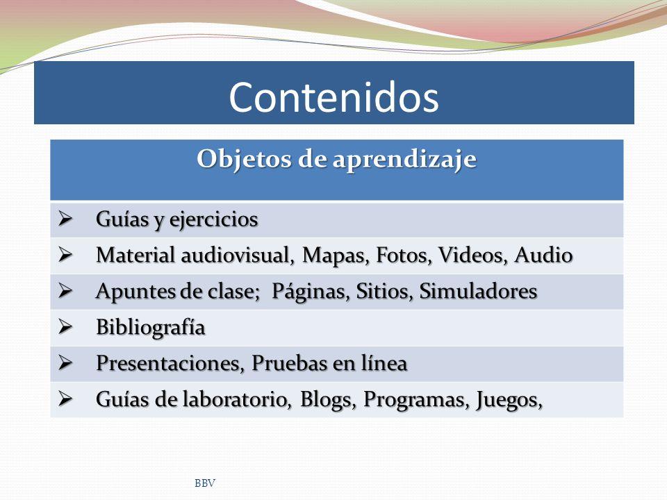 Contenidos Objetos de aprendizaje Guías y ejercicios Guías y ejercicios Material audiovisual, Mapas, Fotos, Videos, Audio Material audiovisual, Mapas,