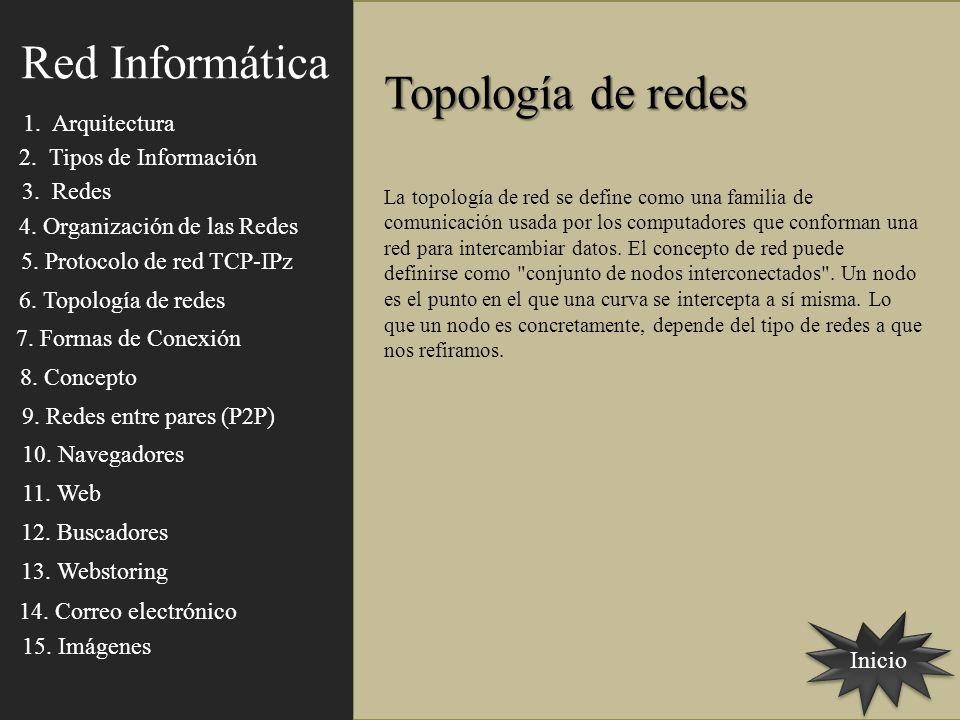 Inicio Topología de redes La topología de red se define como una familia de comunicación usada por los computadores que conforman una red para interca