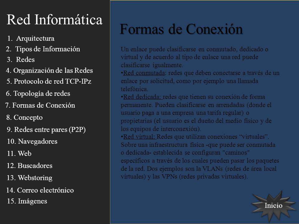 Inicio Formas de Conexión Un enlace puede clasificarse en conmutado, dedicado o virtual y de acuerdo al tipo de enlace una red puede clasificarse igua