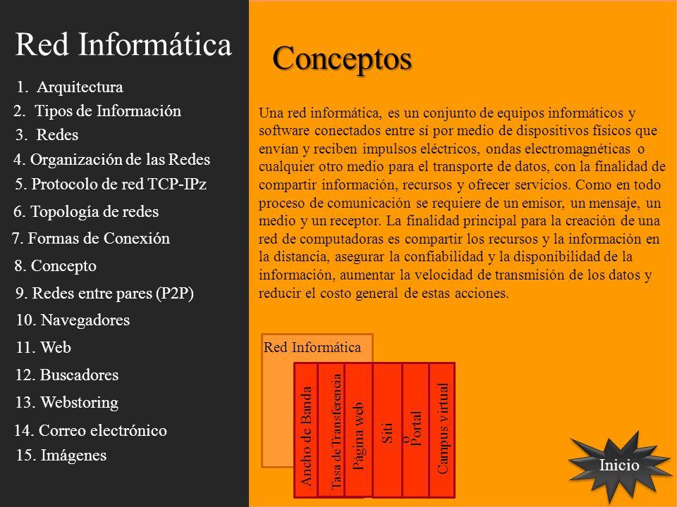 Inicio Conceptos Red Informática Ancho de Banda Tasa de Transferencia Página web Siti o Portal Campus virtual Una red informática, es un conjunto de e