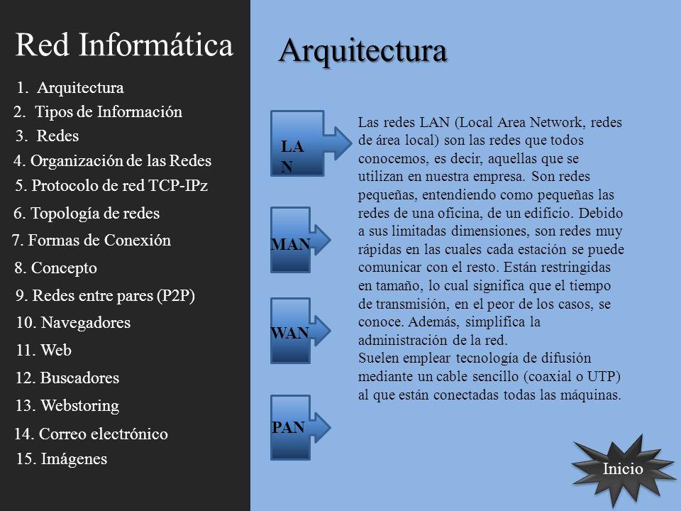 Arquitectura LA N MAN WAN PAN Inicio Las redes LAN (Local Area Network, redes de área local) son las redes que todos conocemos, es decir, aquellas que