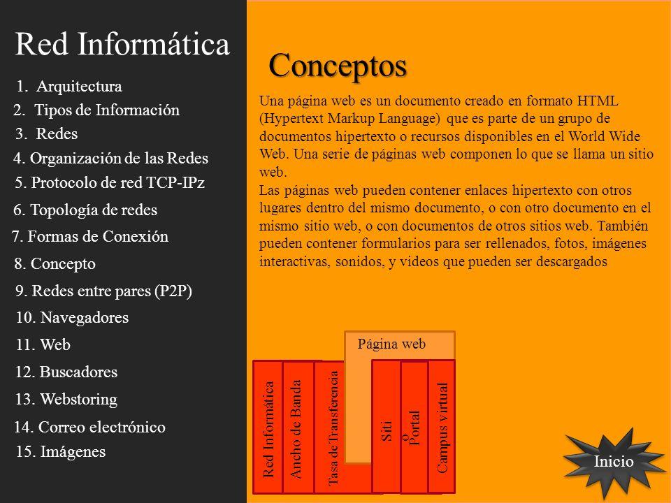 Conceptos Inicio Red Informática Ancho de Banda Tasa de Transferencia Página web Siti o Portal Campus virtual Una página web es un documento creado en