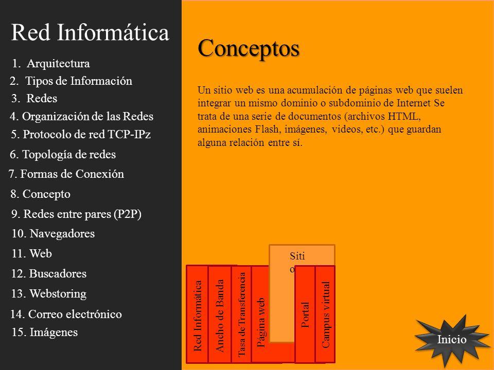 Conceptos Inicio Red Informática Ancho de Banda Tasa de Transferencia Página web Siti o Portal Campus virtual Un sitio web es una acumulación de págin