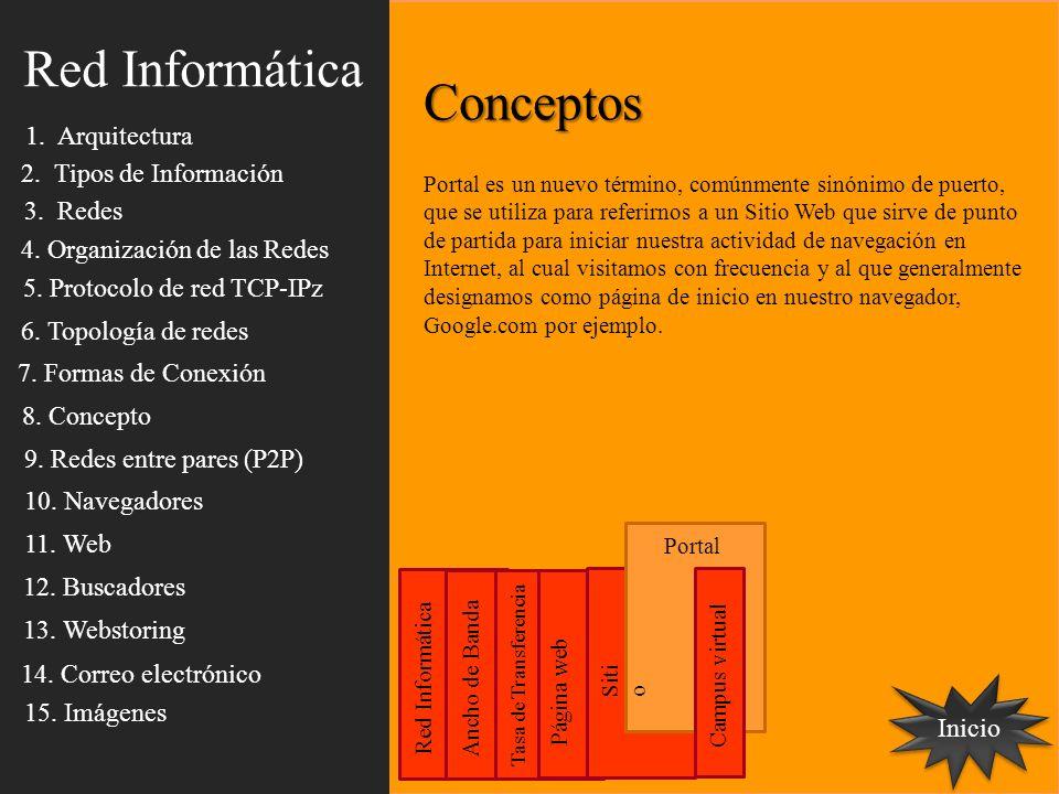 Conceptos Inicio Red Informática Ancho de Banda Tasa de Transferencia Página web Siti o Portal Campus virtual Portal es un nuevo término, comúnmente s