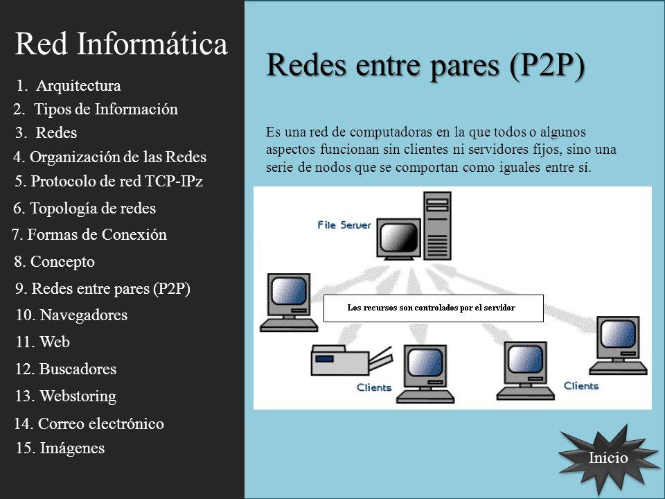 Inicio Redes entre pares (P2P) Es una red de computadoras en la que todos o algunos aspectos funcionan sin clientes ni servidores fijos, sino una seri