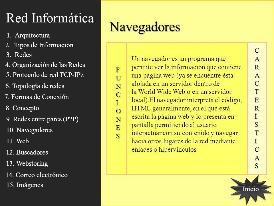 Inicio Navegadores CCAARRAACCTTEERRÍÍSSTTIICCAASSCCAARRAACCTTEERRÍÍSSTTIICCAASS FUNCIONES FUNCIONES FUNCIONES FUNCIONES Un navegador es un programa qu