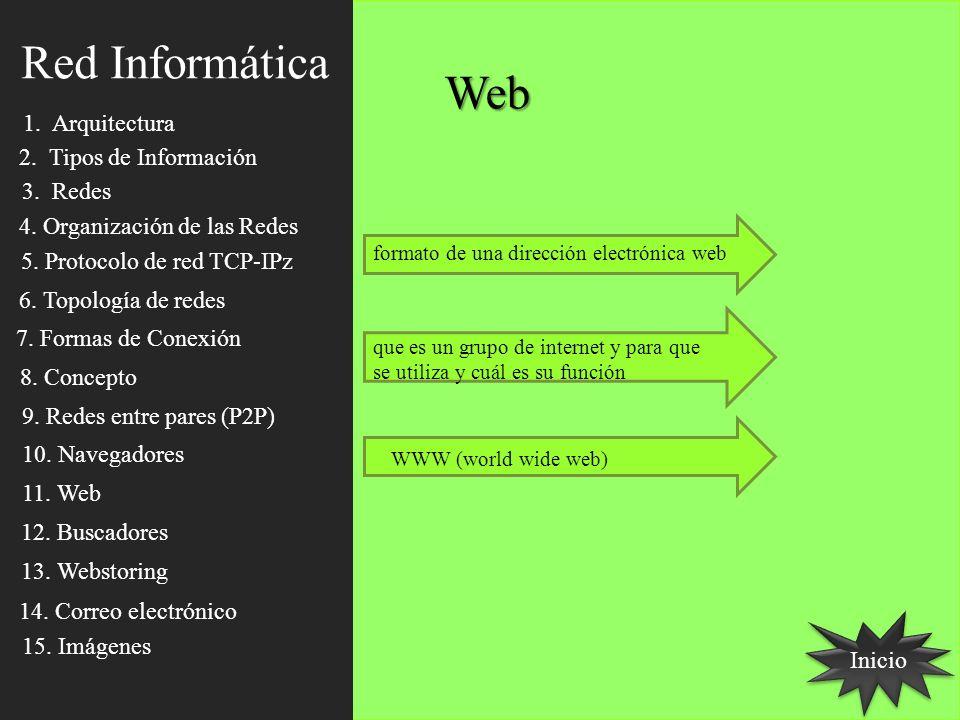 Inicio Web formato de una dirección electrónica web que es un grupo de internet y para que se utiliza y cuál es su función WWW (world wide web) Red In