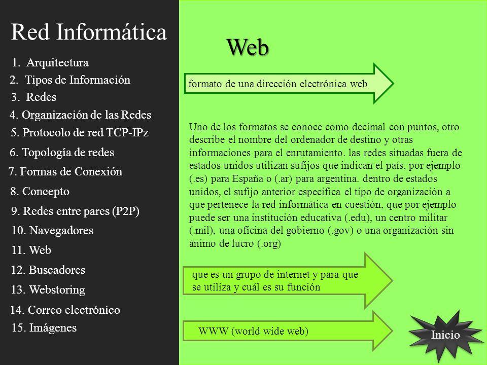 Inicio Web formato de una dirección electrónica web Uno de los formatos se conoce como decimal con puntos, otro describe el nombre del ordenador de de
